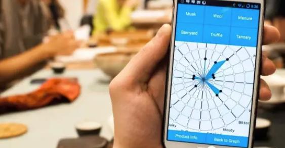 咖啡、茶还是数据?有一种智能手机应用能让饮客们轻松记录下某种饮料的饮用笔记