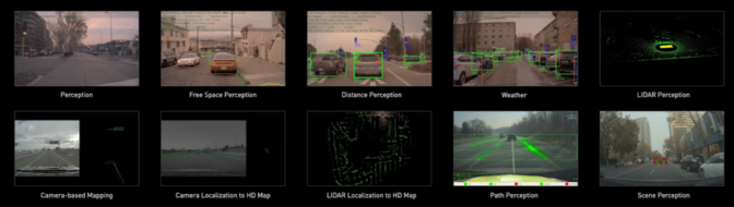nvidia drive 可提供高性能,以同时运行各种深度神经网络,进而保证车辆在城市环境中安全行驶。