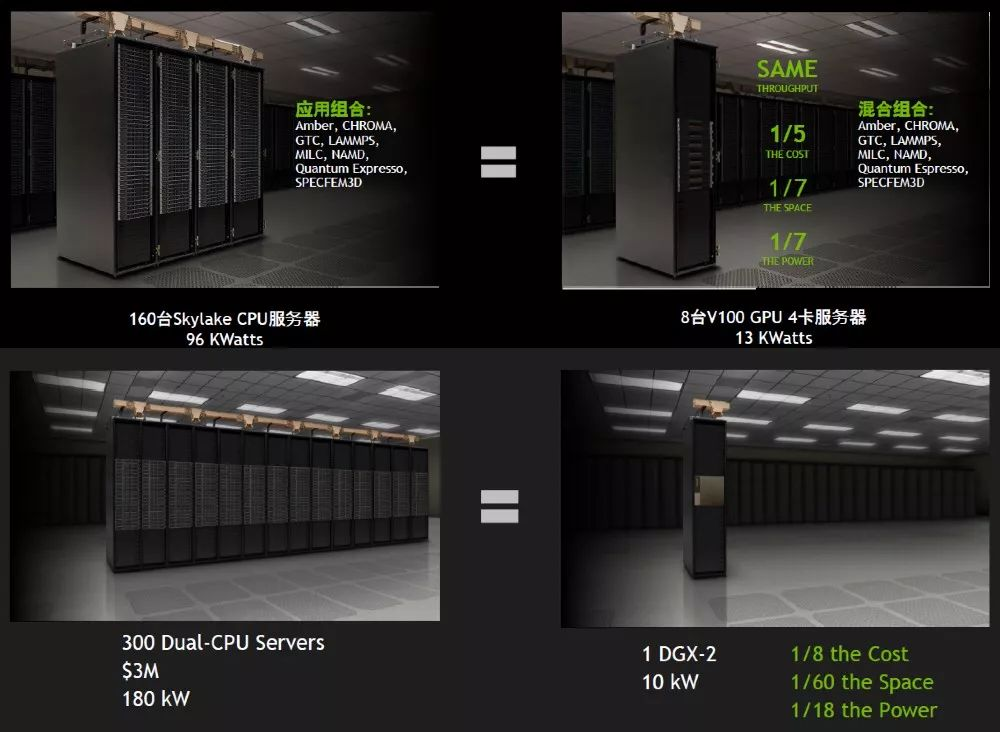 首页-NVIDIA AI 计算专区