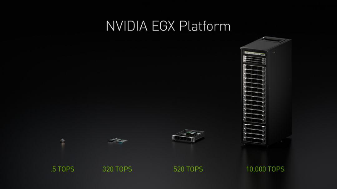 NVIDIA 发布EGX边缘计算平台 将实时人工智能带给各行各业