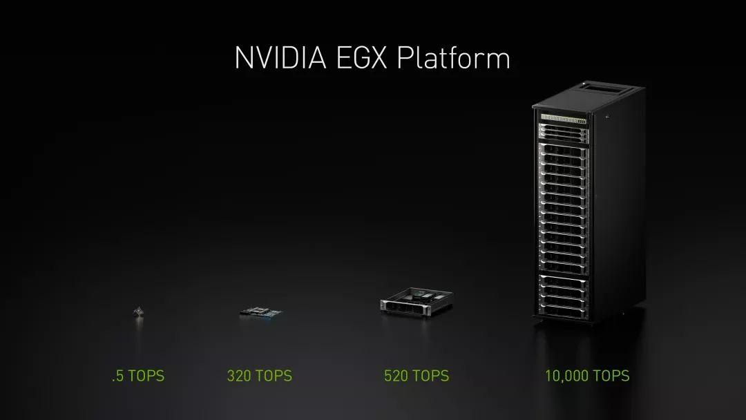 NVIDIA EGX让世界重新思考5G下的IOT AI