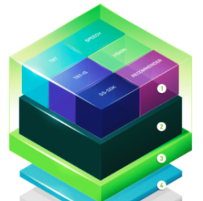 全新NVIDIA EGX 边缘超级计算平台为边缘加速AI、IoT、5G