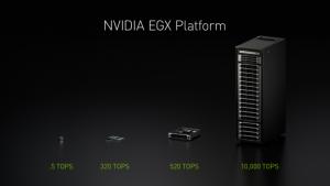 IBM与NVIDIA在网络边缘展开合作