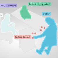 NVIDIA初创加速计划会员打造AI平台帮助医院实现无接触互动