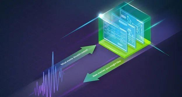 GTC20 | Jarvis和Merlin进入公测阶段 推动对话式AI和推荐系统普及