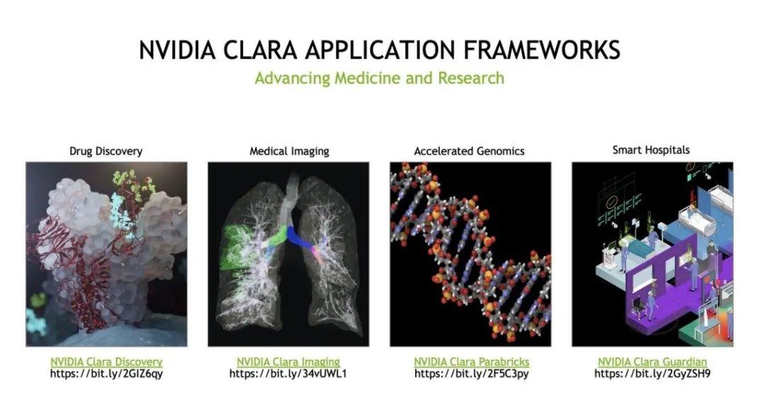 NVIDIA初创加速计划会员利用AI推动医疗健康