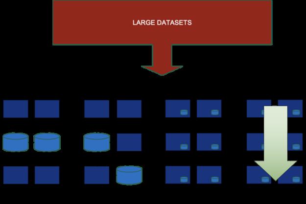 Magnum IO架构为现代化数据中心IO提速