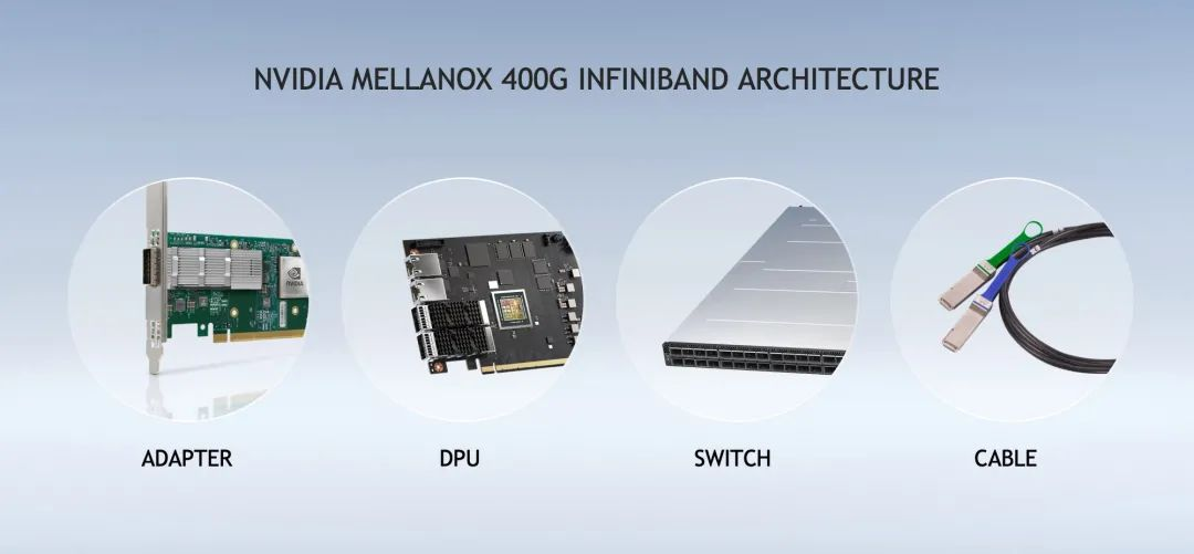SC20 | NVIDIA Mellanox InfiniBand护航百亿亿次AI超级计算