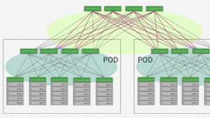 NVIDIA网络助力点存科技赋能分布式存储