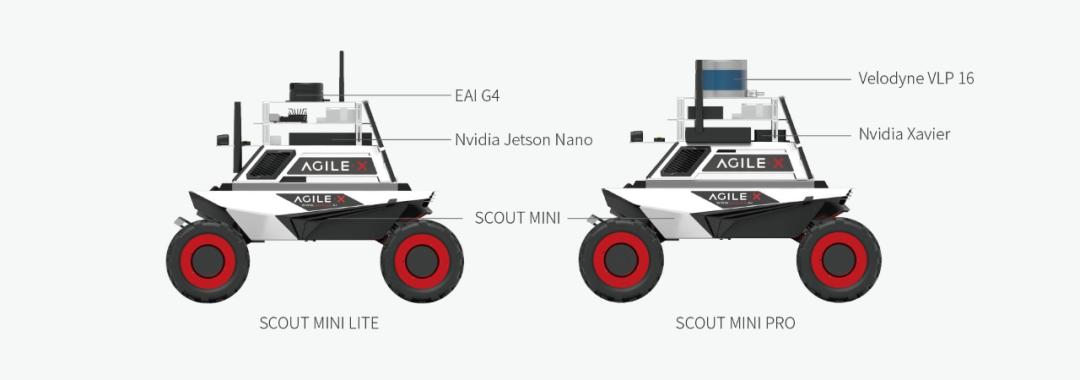 "NVIDIA Jetson "" 家族 "" 助力松灵移动机器人提升产品研发效率"