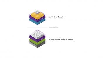 GTC21 | NVIDIA 推出 DOCA SDK 加速和保护新一代数据中心