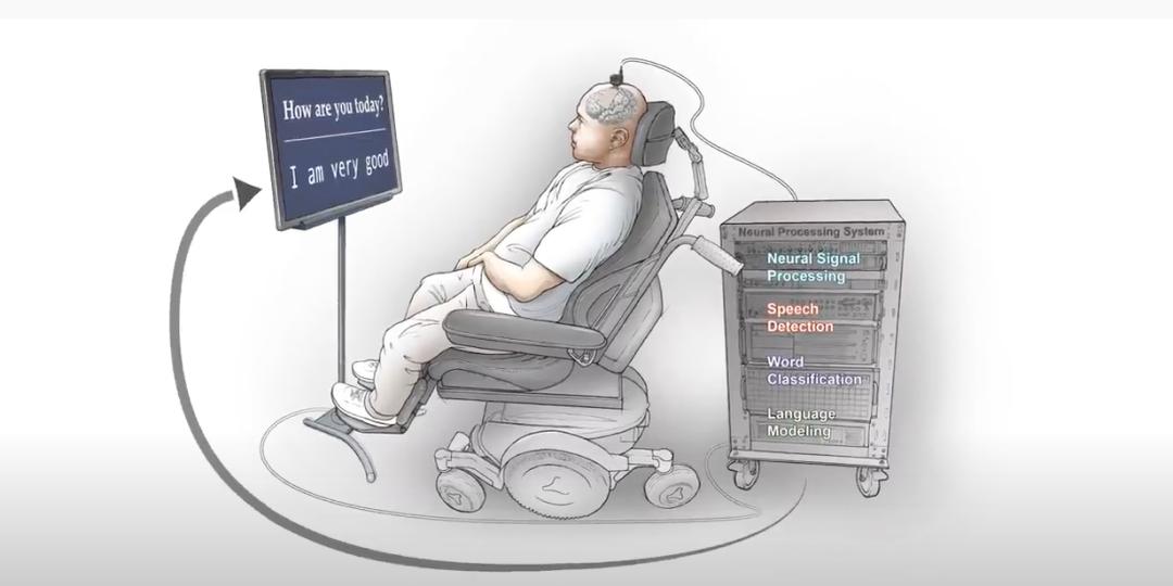 使用AI将脑电波转换成文字